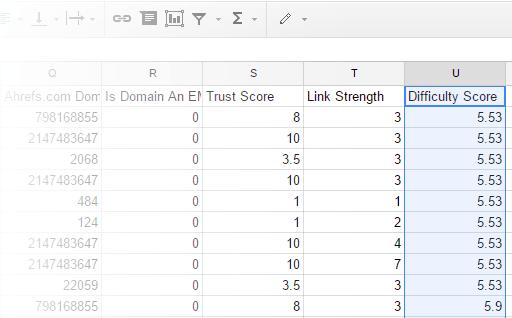 Difficulty-Score-di-TermExplorer