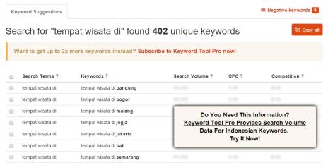 Hasil-pencarian-di-KeywordToolio